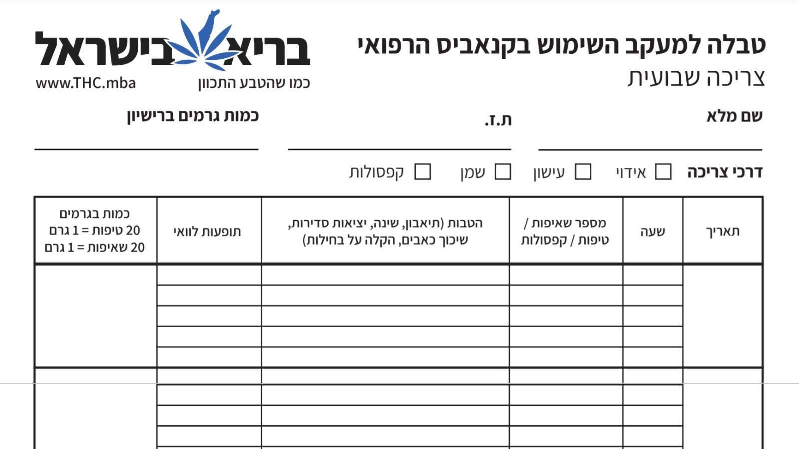 טבלת צריכה שבועית לקנאביס רפואי - בריא בישראל
