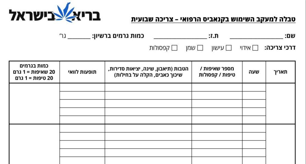 טבלת צריכה שבועית - קנאביס רפואי - בריא בישראל