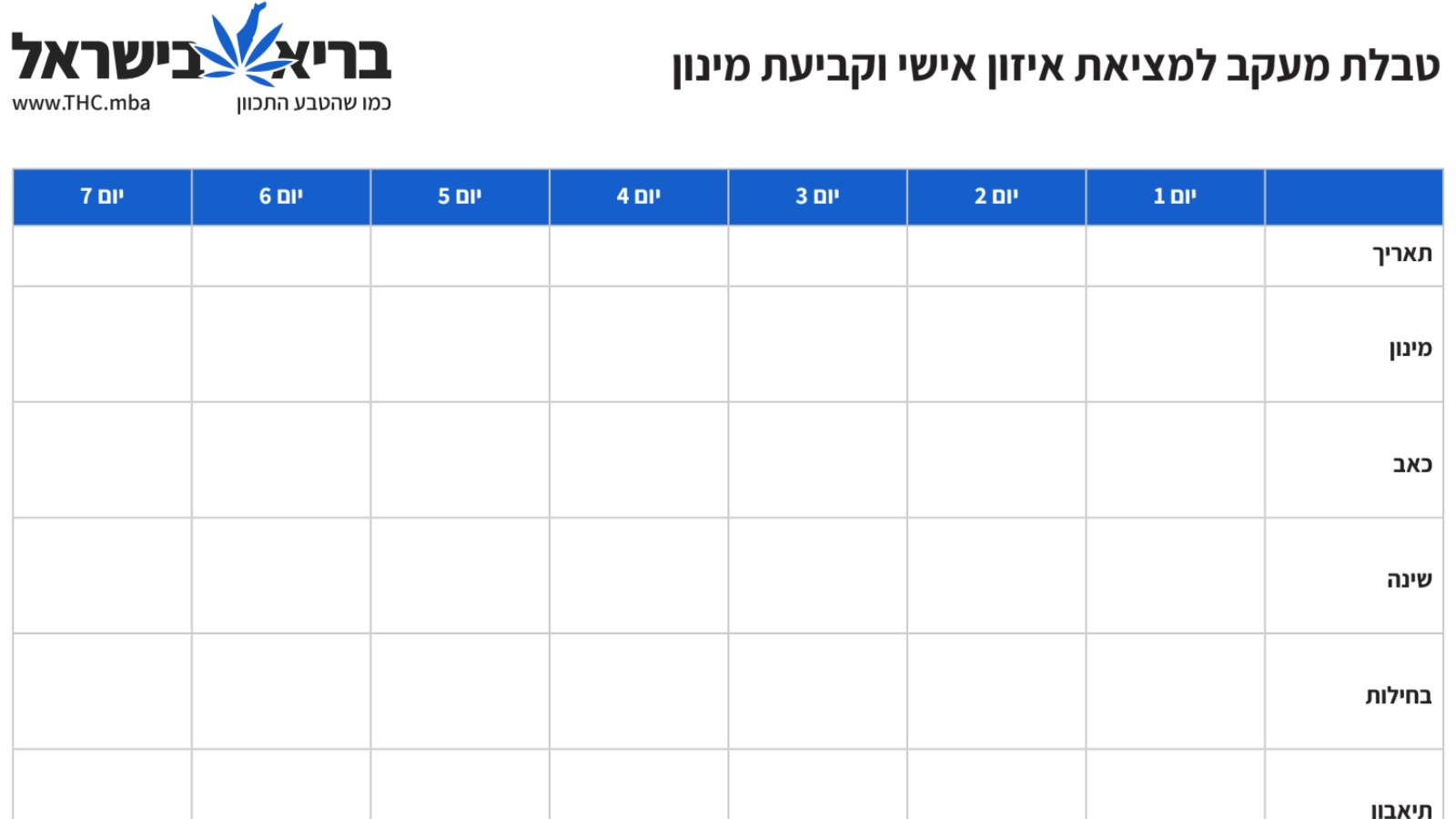 טבלת מעקב למציאת איזון יומי - בריא בישראל